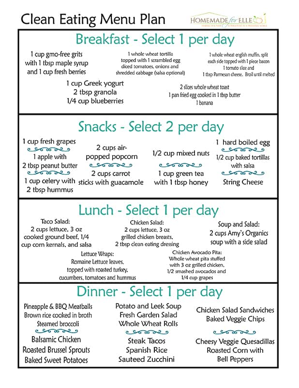 Clean Eating 7 Day Meal Plan Page 1 | Homemadeforelle.com