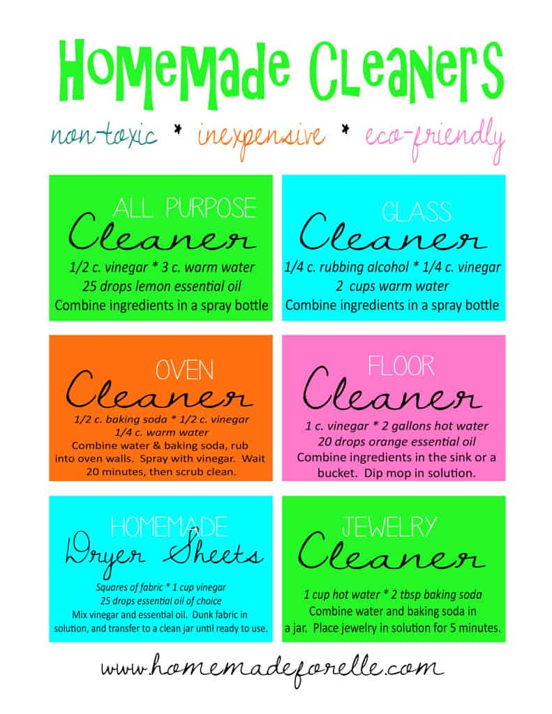Homemade Cleaning Recipes Printables